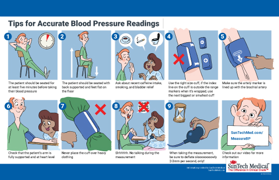 10 Steps To Accurate Manual Blood Pressure Measurement Blog